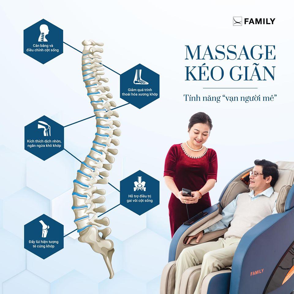 Ghế massage trị liệu kéo giãn và khả năng căn chỉnh cột sống đỉnh cao