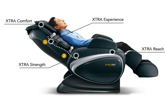 Những điều cần lưu ý khi mua ghế massage cũ