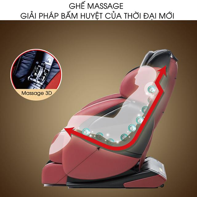 Điều trị đau nhức cột sống với ghế massage